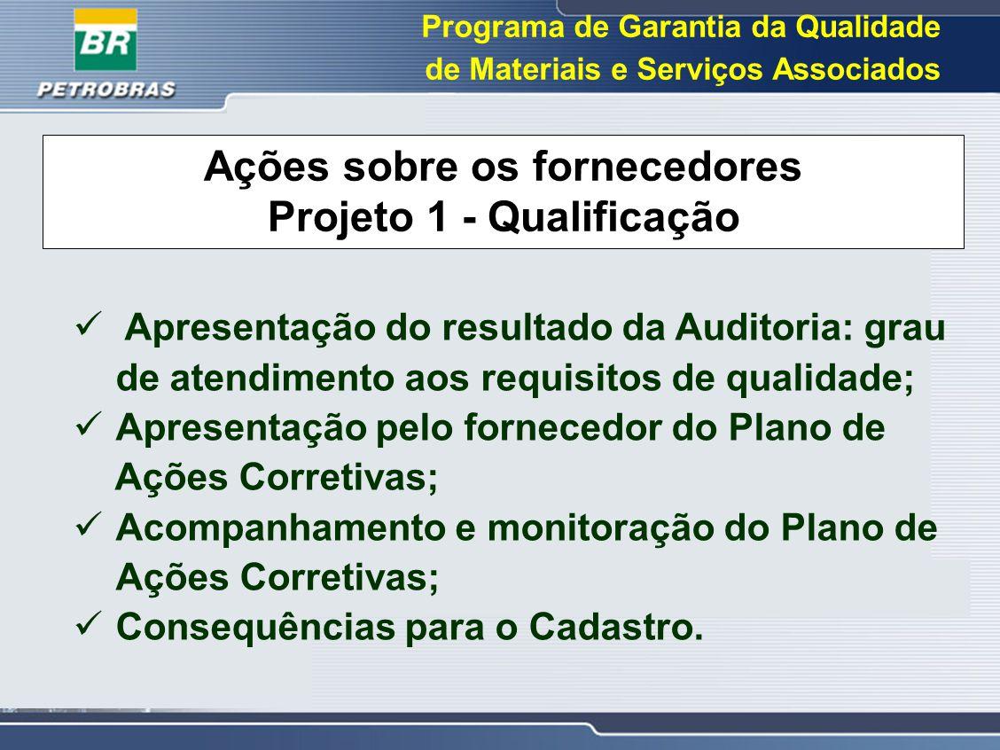 Programa de Garantia da Qualidade de Materiais e Serviços Associados Ações sobre os fornecedores Projeto 1 - Qualificação Apresentação do resultado da
