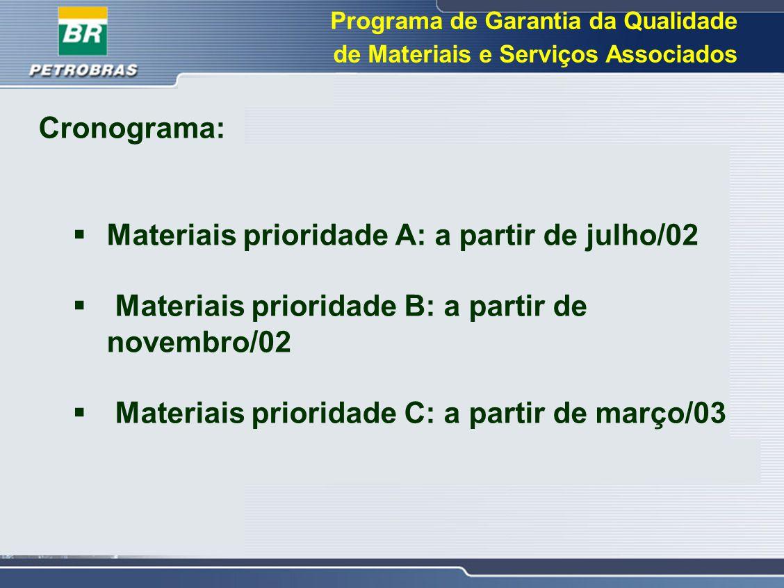 Programa de Garantia da Qualidade de Materiais e Serviços Associados Cronograma:  Materiais prioridade A: a partir de julho/02  Materiais prioridade