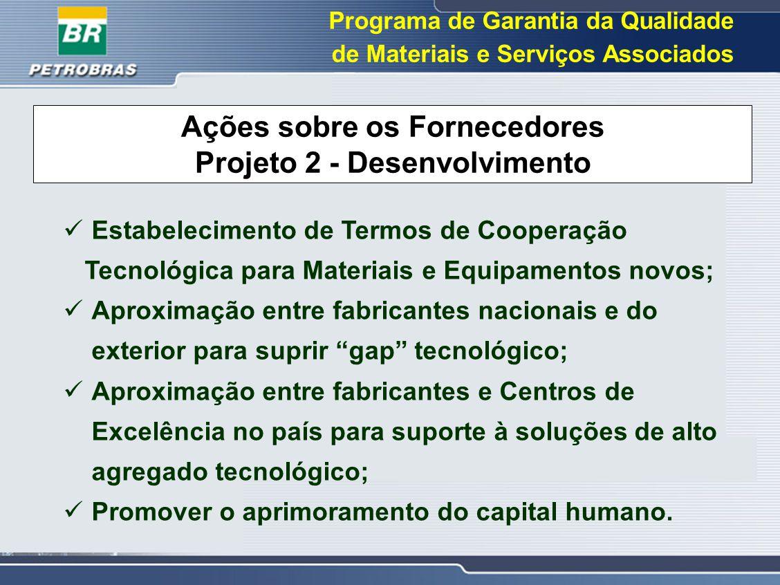 Programa de Garantia da Qualidade de Materiais e Serviços Associados Ações sobre os Fornecedores Projeto 2 - Desenvolvimento Estabelecimento de Termos