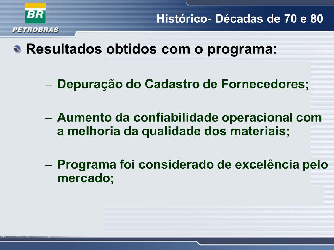 Resultados obtidos com o programa: –Depuração do Cadastro de Fornecedores; –Aumento da confiabilidade operacional com a melhoria da qualidade dos mate