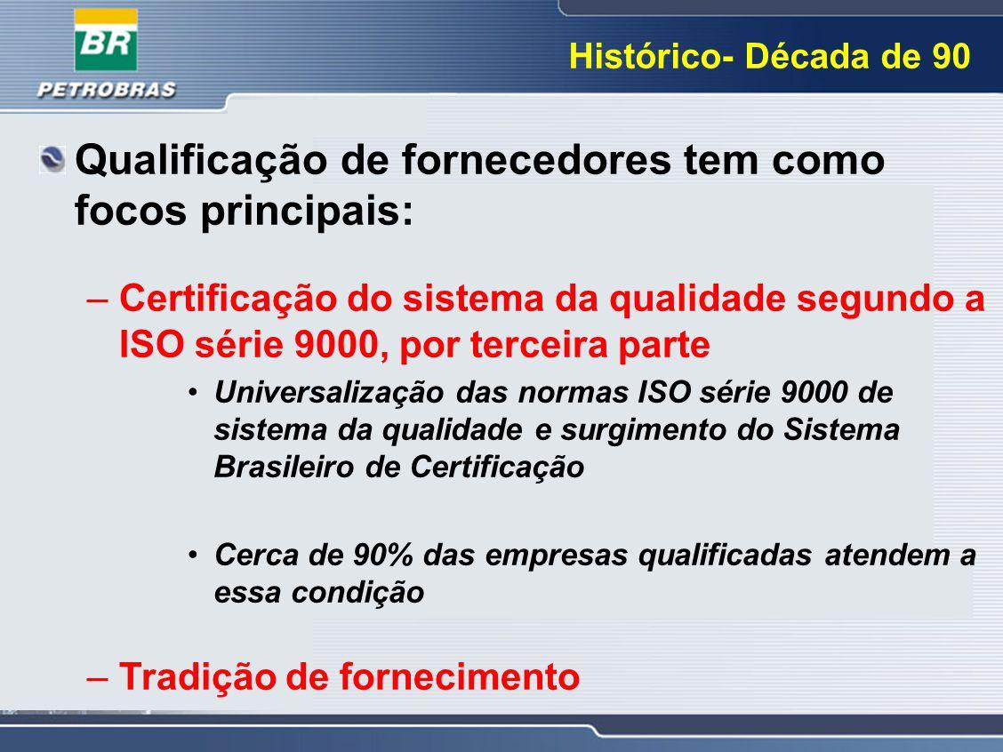 Histórico- Década de 90 Qualificação de fornecedores tem como focos principais: –Certificação do sistema da qualidade segundo a ISO série 9000, por te