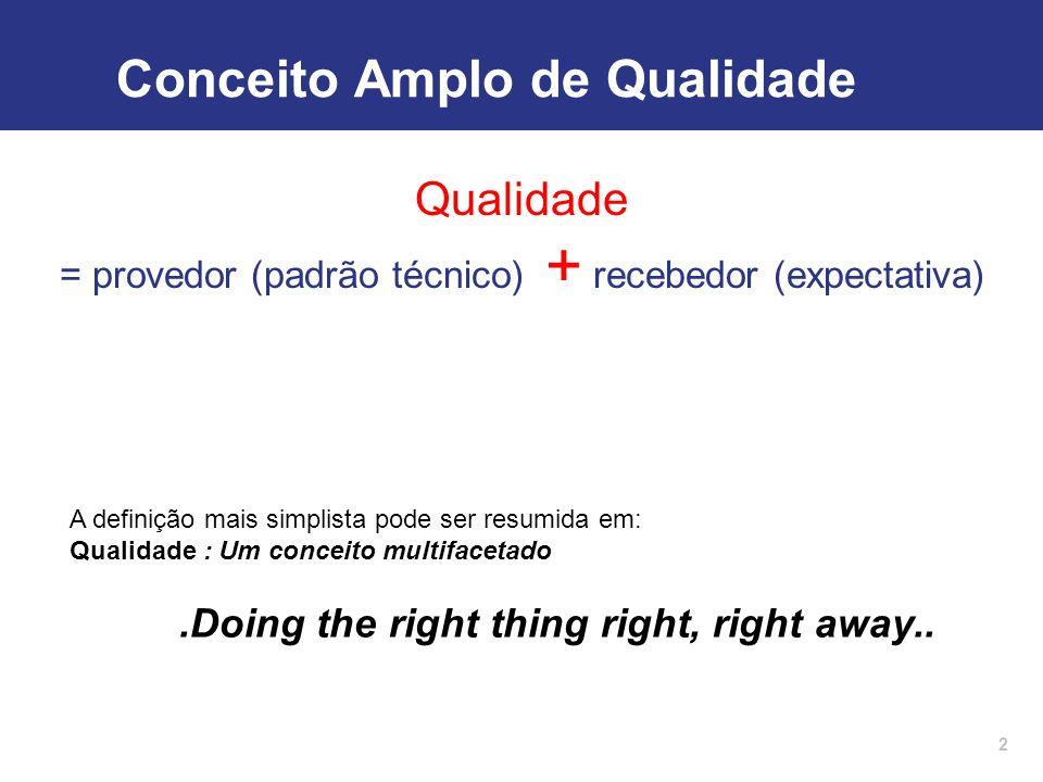 Conceito Amplo de Qualidade Qualidade = provedor (padrão técnico) + recebedor (expectativa) 2 A definição mais simplista pode ser resumida em: Qualidade : Um conceito multifacetado.Doing the right thing right, right away..