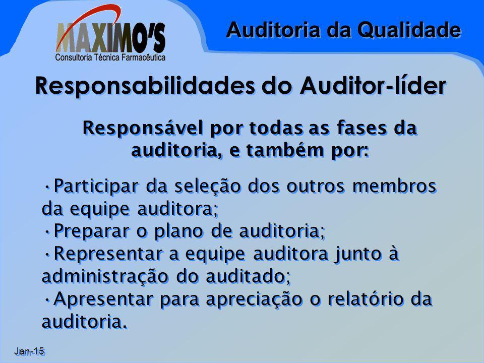 Auditoria da Qualidade Jan-15 Responsabilidades do Auditor-líder Responsável por todas as fases da auditoria, e também por: Participar da seleção dos outros membros da equipe auditora; Preparar o plano de auditoria; Representar a equipe auditora junto à administração do auditado; Apresentar para apreciação o relatório da auditoria.