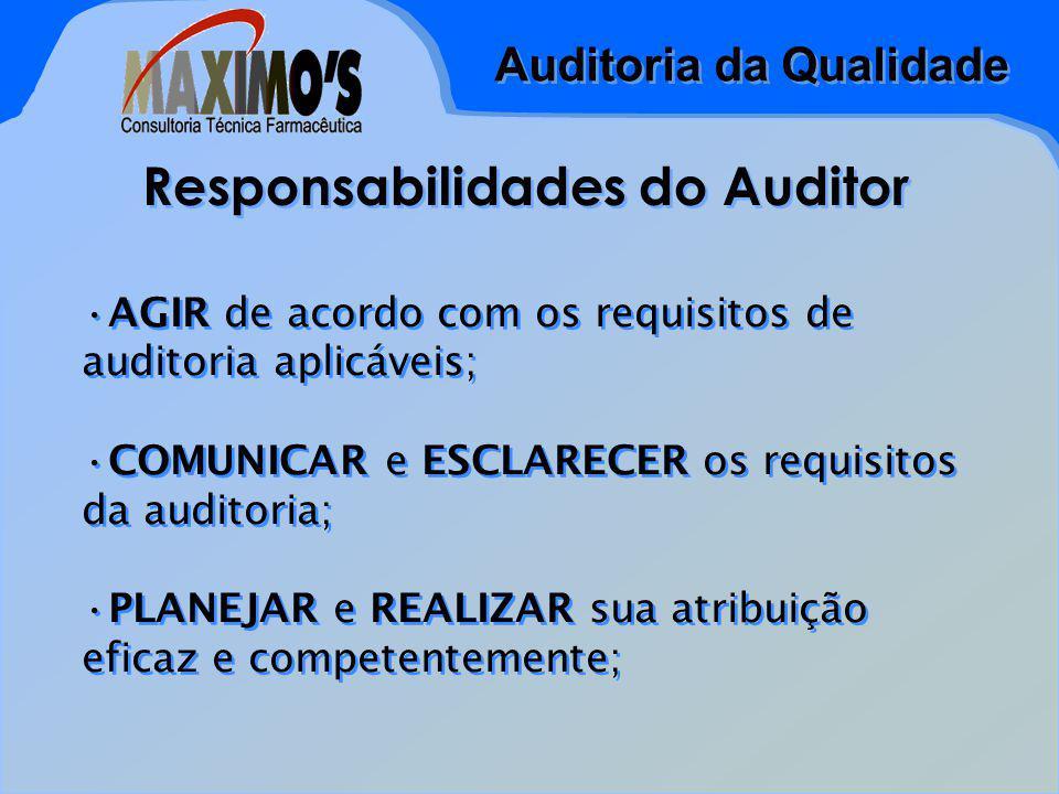 Auditoria da Qualidade Responsabilidades do Auditor AGIR de acordo com os requisitos de auditoria aplicáveis; COMUNICAR e ESCLARECER os requisitos da auditoria; PLANEJAR e REALIZAR sua atribuição eficaz e competentemente; AGIR de acordo com os requisitos de auditoria aplicáveis; COMUNICAR e ESCLARECER os requisitos da auditoria; PLANEJAR e REALIZAR sua atribuição eficaz e competentemente;