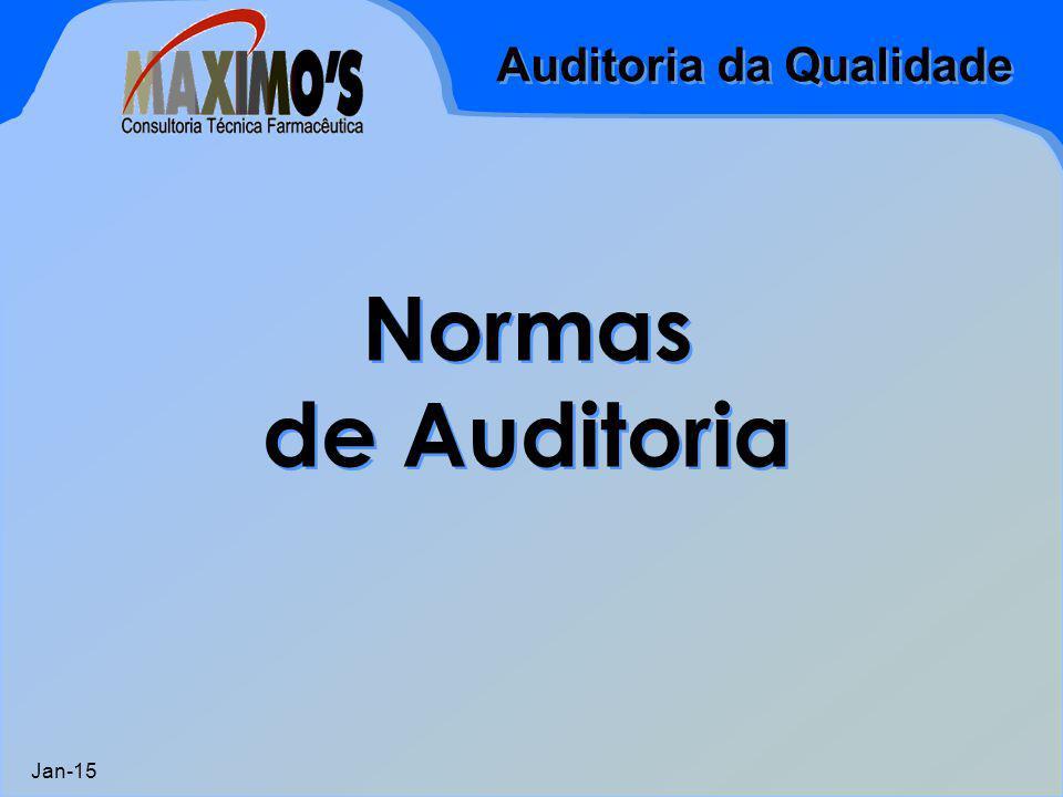 Auditoria da Qualidade Jan-15 RELATAR A AUDITORIA ACOMPANHAR A AUDITORIA CONDUZIR A AUDITORIA Ciclo da Auditoria PLANEJAR A AUDITORIA