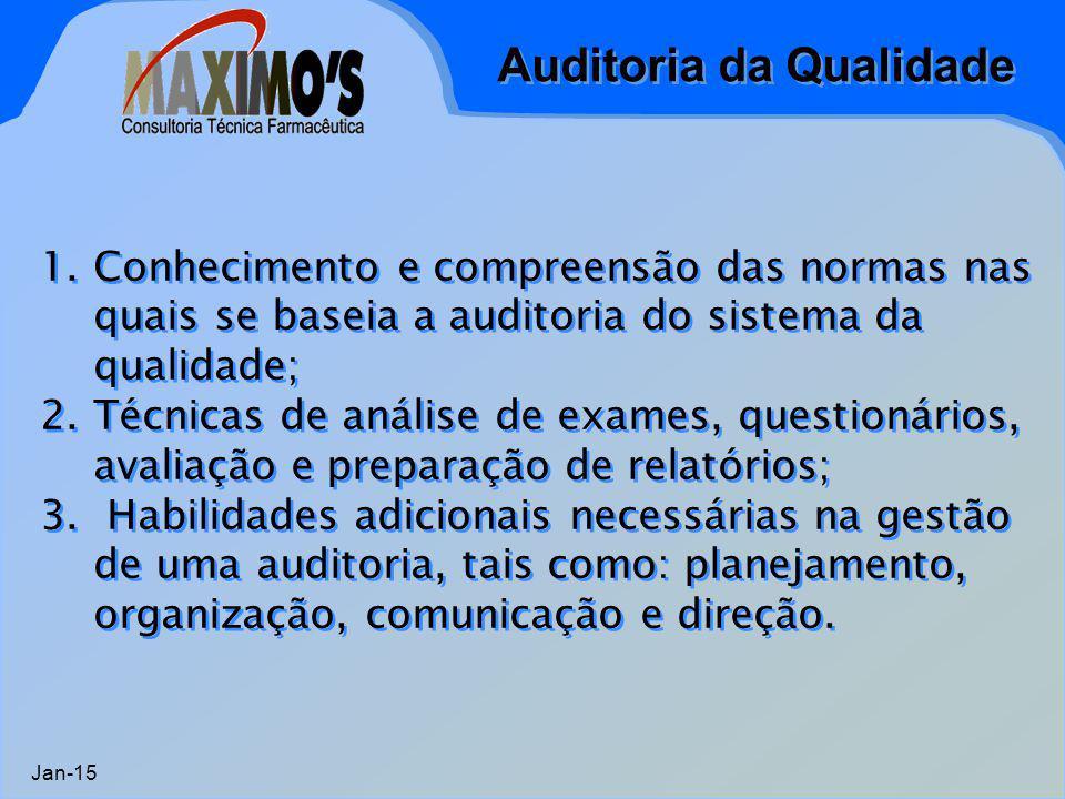 Auditoria da Qualidade Jan-15 1.Conhecimento e compreensão das normas nas quais se baseia a auditoria do sistema da qualidade; 2.Técnicas de análise d