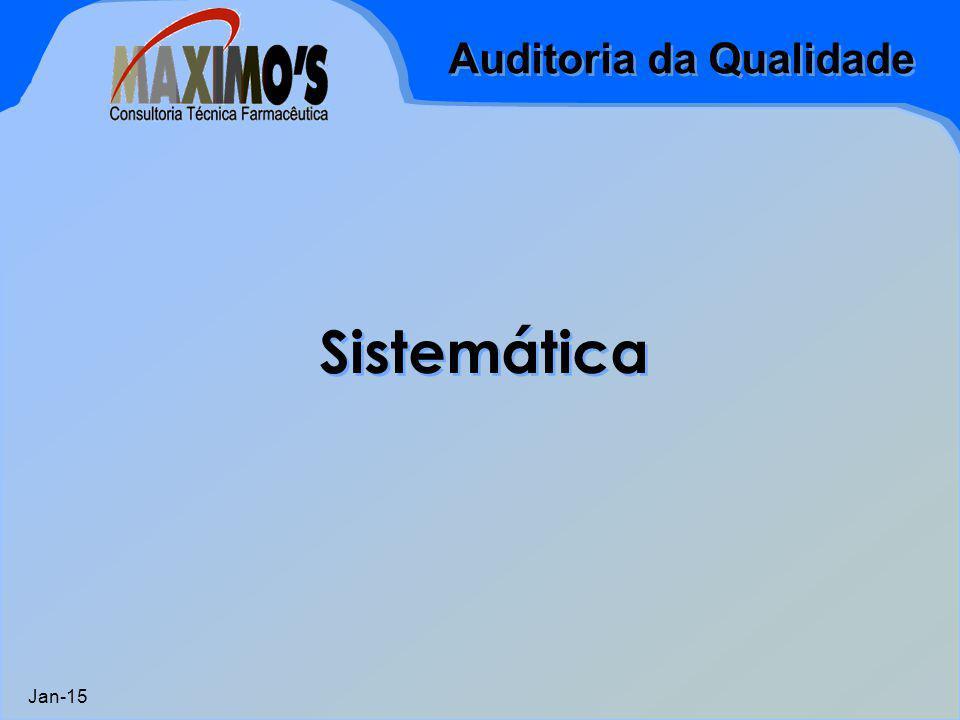 Auditoria da Qualidade Jan-15 Sistemática