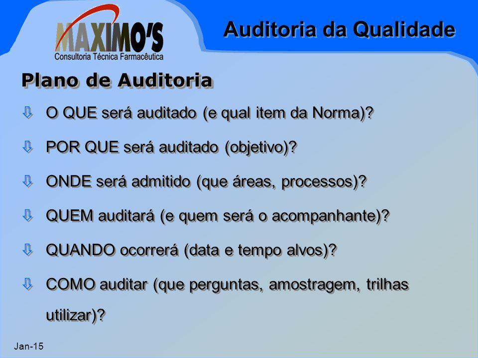Auditoria da Qualidade Jan-15 Plano de Auditoria òO QUE será auditado (e qual item da Norma)? òPOR QUE será auditado (objetivo)? òONDE será admitido (