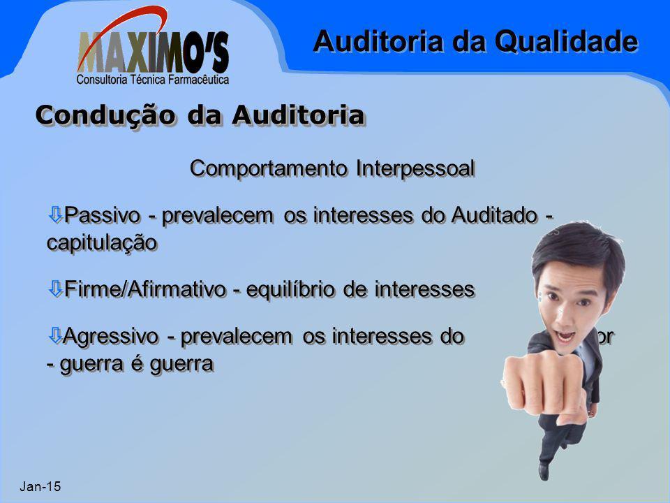 Auditoria da Qualidade Jan-15 Comportamento Interpessoal  Passivo - prevalecem os interesses do Auditado - capitulação  Firme/Afirmativo - equilíbri