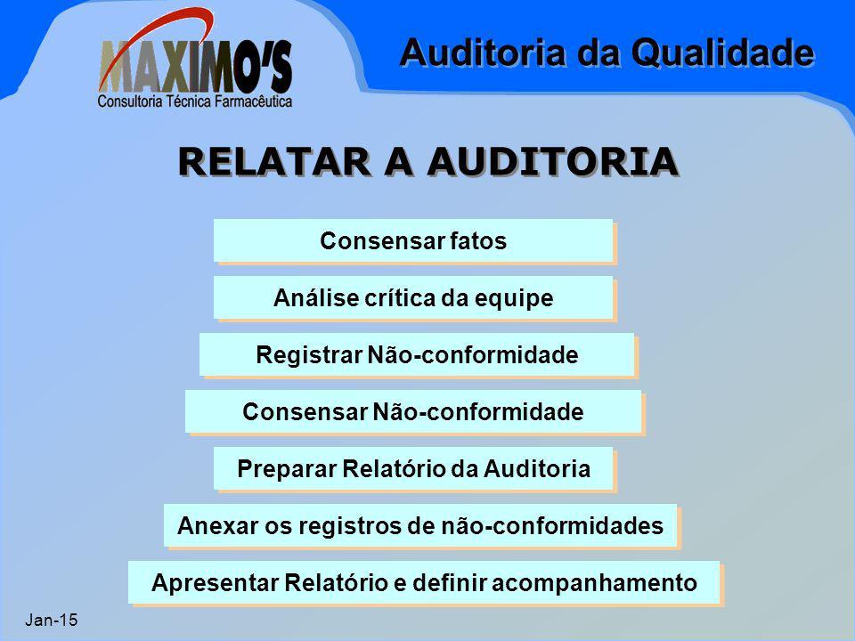 Auditoria da Qualidade Jan-15 Consensar fatos Análise crítica da equipe Registrar Não-conformidade Consensar Não-conformidade Preparar Relatório da Auditoria Anexar os registros de não-conformidades Apresentar Relatório e definir acompanhamento RELATAR A AUDITORIA