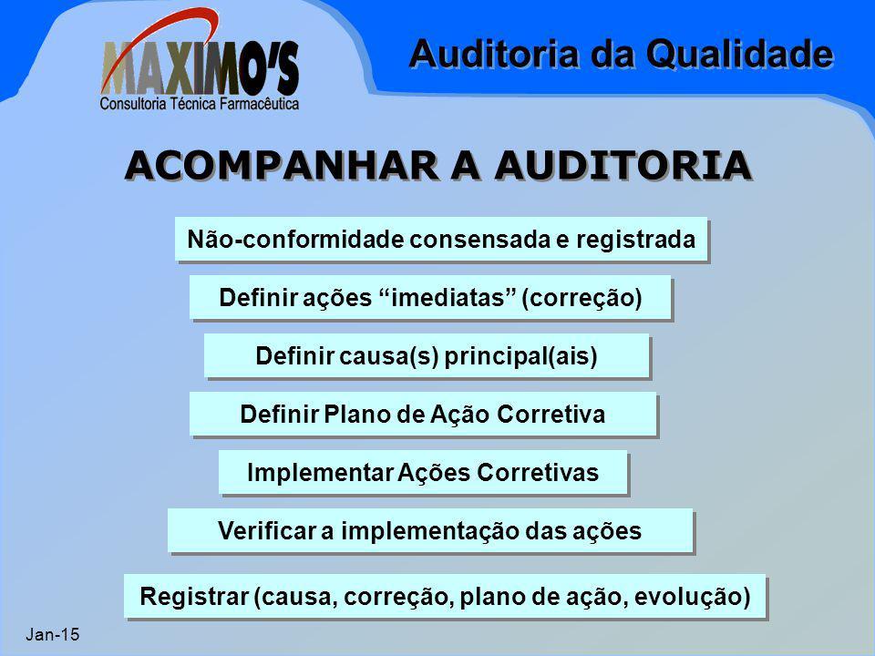 """Auditoria da Qualidade Jan-15 Não-conformidade consensada e registrada Definir ações """"imediatas"""" (correção) Definir causa(s) principal(ais) Definir Pl"""