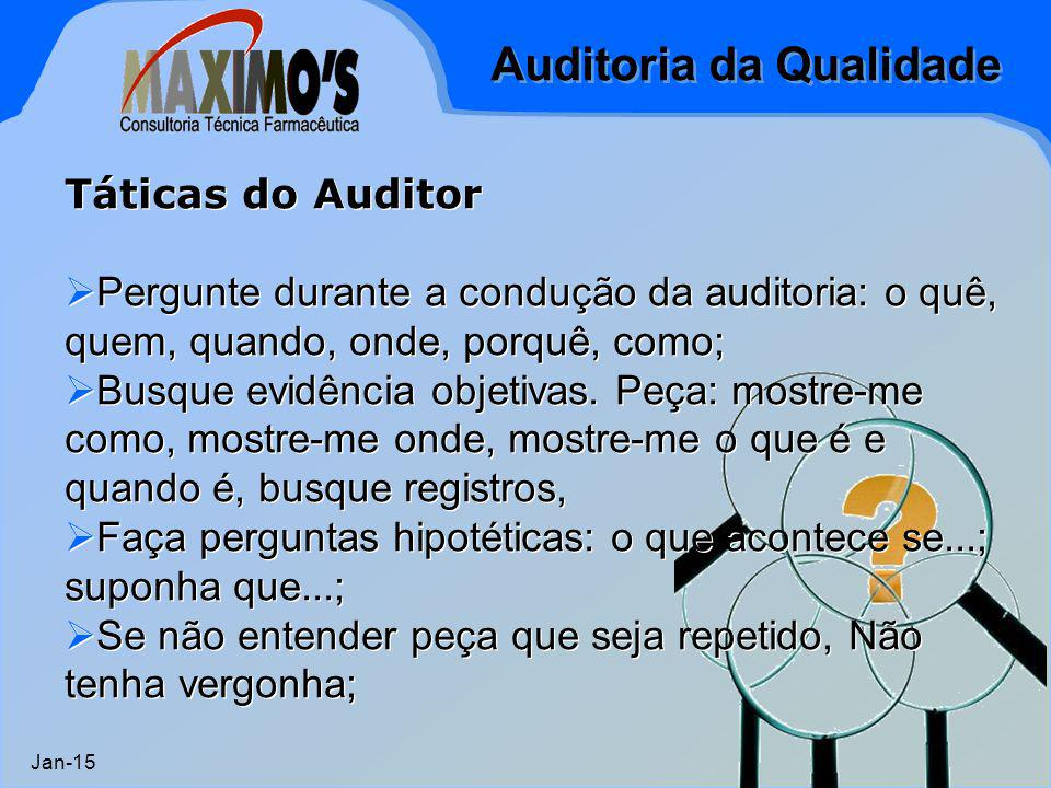 Auditoria da Qualidade Jan-15 Táticas do Auditor  Pergunte durante a condução da auditoria: o quê, quem, quando, onde, porquê, como;  Busque evidênc