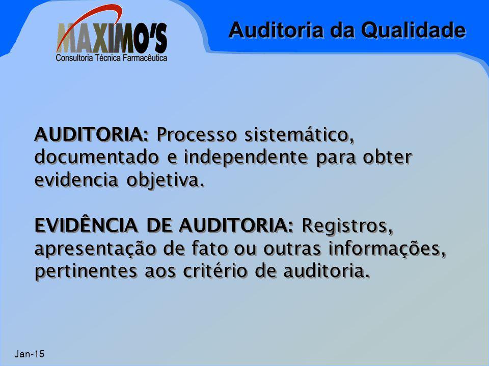 Auditoria da Qualidade Jan-15 AUDITORIA: Processo sistemático, documentado e independente para obter evidencia objetiva. EVIDÊNCIA DE AUDITORIA: Regis