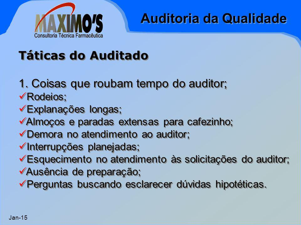 Auditoria da Qualidade Jan-15 Táticas do Auditado 1. Coisas que roubam tempo do auditor; Rodeios; Explanações longas; Almoços e paradas extensas para
