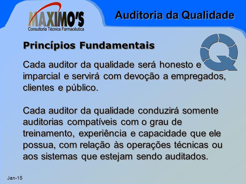 Auditoria da Qualidade Jan-15 Cada auditor da qualidade será honesto e imparcial e servirá com devoção a empregados, clientes e público. Cada auditor