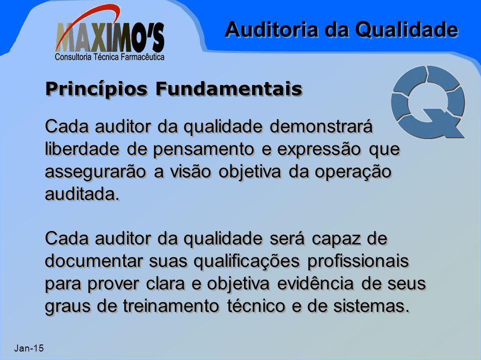 Auditoria da Qualidade Jan-15 Cada auditor da qualidade demonstrará liberdade de pensamento e expressão que assegurarão a visão objetiva da operação auditada.