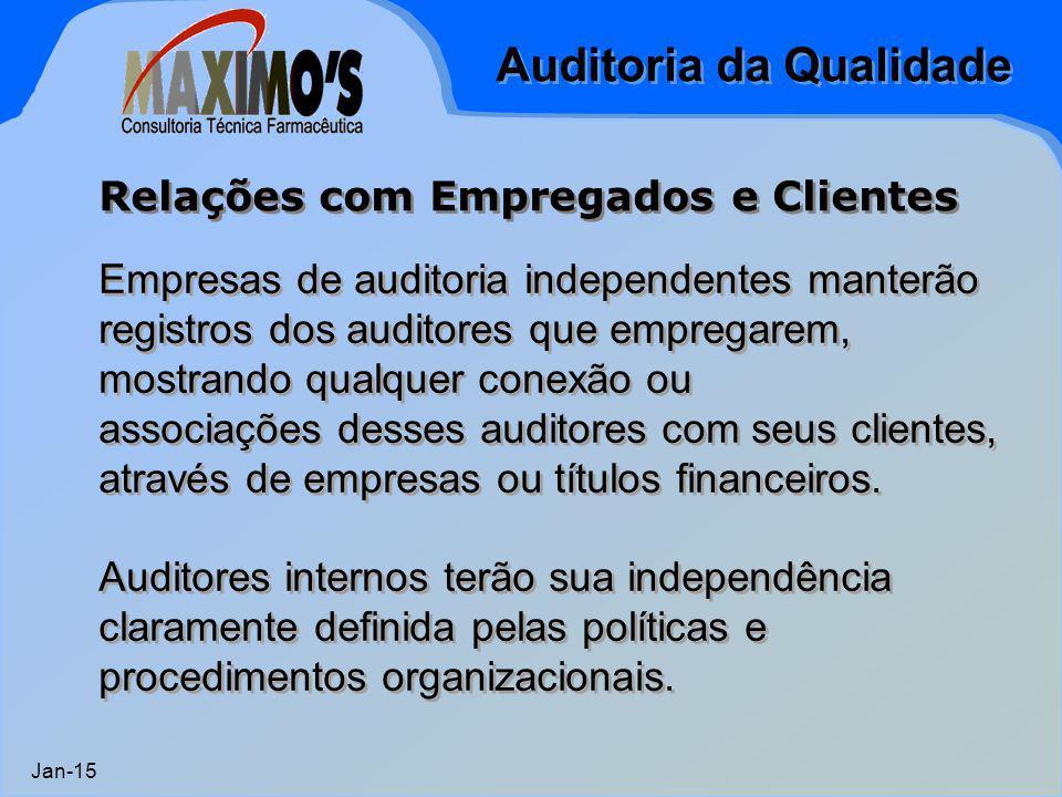 Auditoria da Qualidade Jan-15 Empresas de auditoria independentes manterão registros dos auditores que empregarem, mostrando qualquer conexão ou assoc