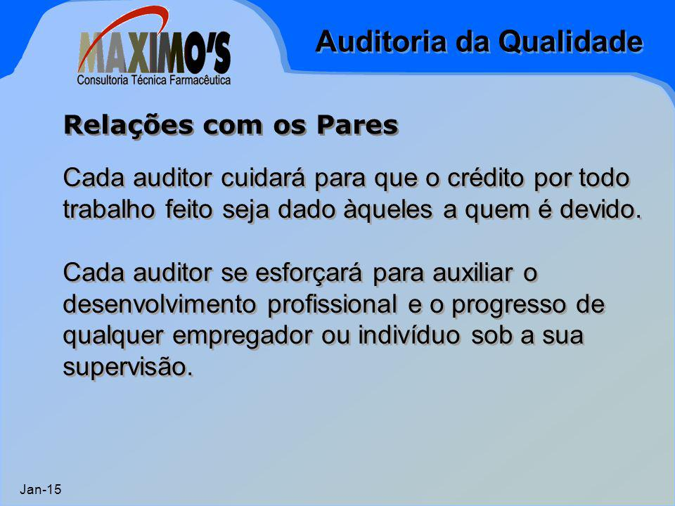 Auditoria da Qualidade Jan-15 Cada auditor cuidará para que o crédito por todo trabalho feito seja dado àqueles a quem é devido. Cada auditor se esfor