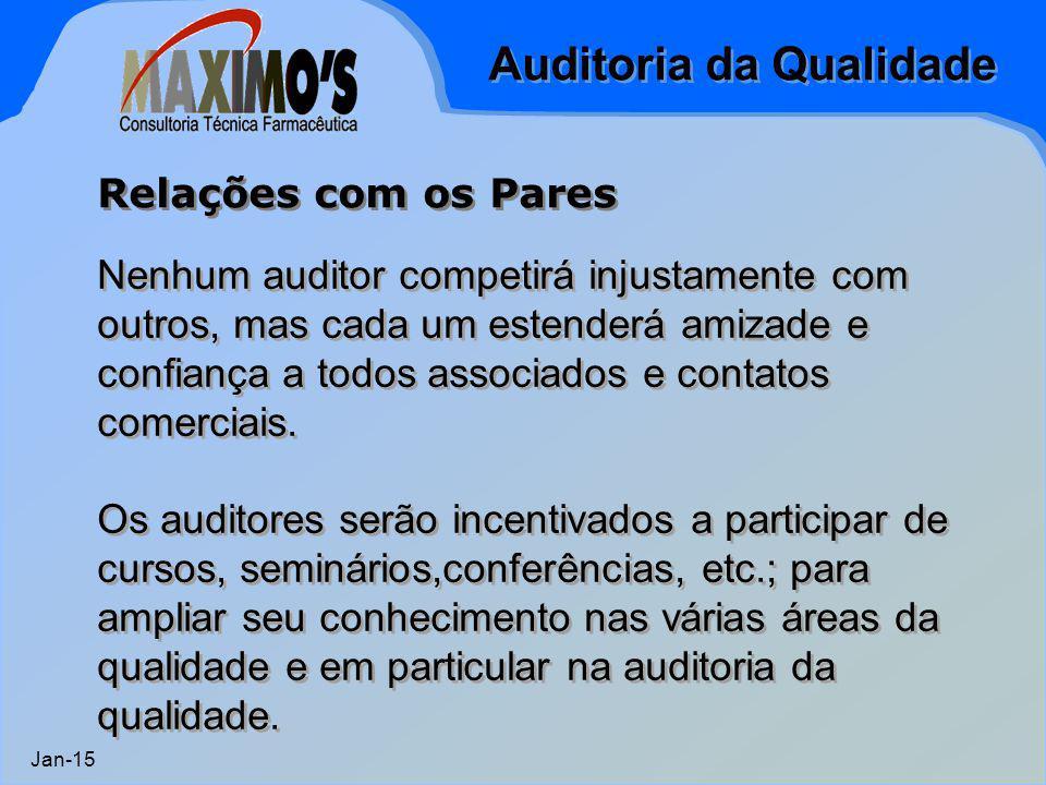 Auditoria da Qualidade Jan-15 Nenhum auditor competirá injustamente com outros, mas cada um estenderá amizade e confiança a todos associados e contato