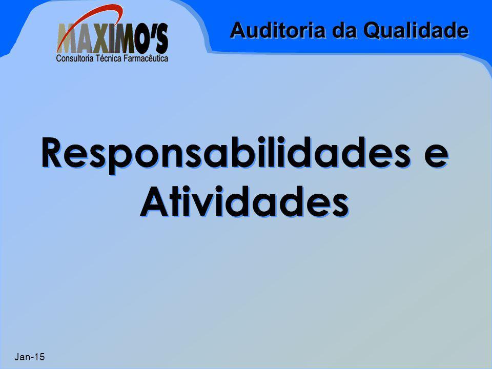 Auditoria da Qualidade Jan-15 Os auditores elaborarão relatórios que definam claramente o grau de conformidade ou não- conformidade das operações auditadas.