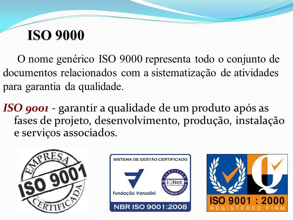 ISO 9000 O nome genérico ISO 9000 representa todo o conjunto de documentos relacionados com a sistematização de atividades para garantia da qualidade.