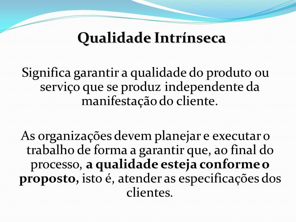 Significa garantir a qualidade do produto ou serviço que se produz independente da manifestação do cliente. As organizações devem planejar e executar