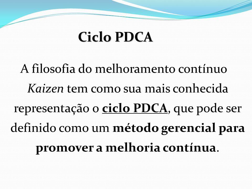 A filosofia do melhoramento contínuo Kaizen tem como sua mais conhecida representação o ciclo PDCA, que pode ser definido como um método gerencial par