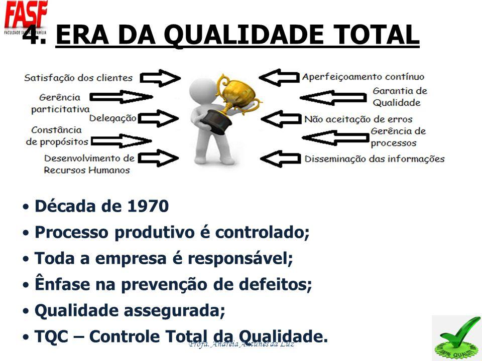 4. ERA DA QUALIDADE TOTAL Década de 1970 Processo produtivo é controlado; Toda a empresa é responsável; Ênfase na prevenção de defeitos; Qualidade ass