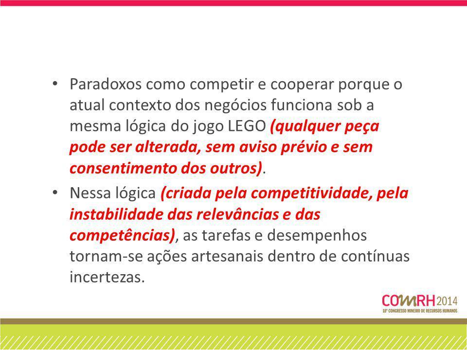 Paradoxos como competir e cooperar porque o atual contexto dos negócios funciona sob a mesma lógica do jogo LEGO (qualquer peça pode ser alterada, sem aviso prévio e sem consentimento dos outros).