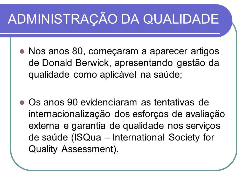ADMINISTRAÇÃO DA QUALIDADE Nos anos 80, começaram a aparecer artigos de Donald Berwick, apresentando gestão da qualidade como aplicável na saúde; Os anos 90 evidenciaram as tentativas de internacionalização dos esforços de avaliação externa e garantia de qualidade nos serviços de saúde (ISQua – International Society for Quality Assessment).