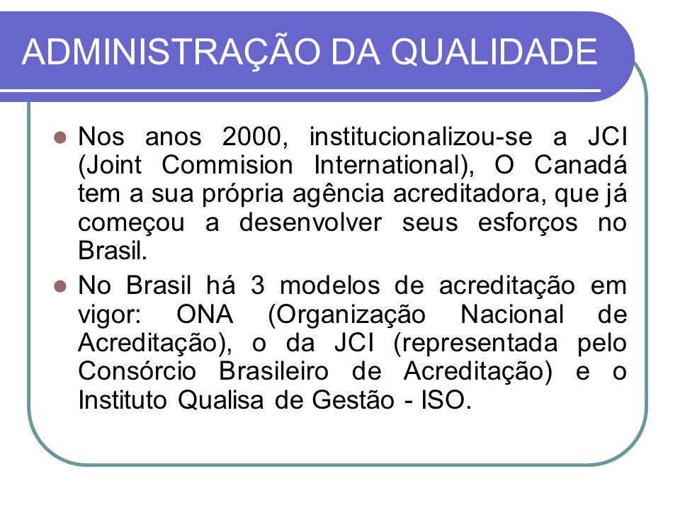 ADMINISTRAÇÃO DA QUALIDADE Nos anos 2000, institucionalizou-se a JCI (Joint Commision International), O Canadá tem a sua própria agência acreditadora, que já começou a desenvolver seus esforços no Brasil.