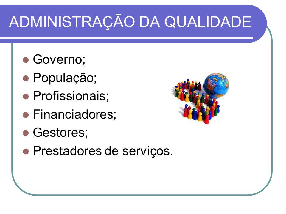 ADMINISTRAÇÃO DA QUALIDADE Governo; População; Profissionais; Financiadores; Gestores; Prestadores de serviços.