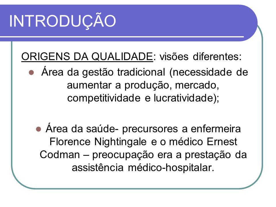 INTRODUÇÃO ORIGENS DA QUALIDADE: visões diferentes: Área da gestão tradicional (necessidade de aumentar a produção, mercado, competitividade e lucrati