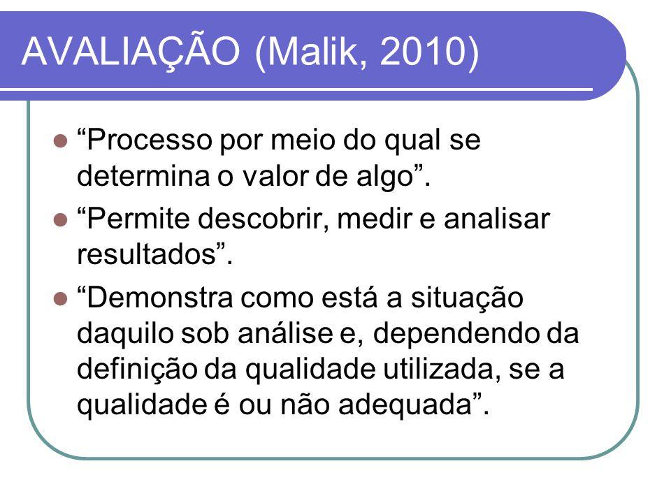 """AVALIAÇÃO (Malik, 2010) """"Processo por meio do qual se determina o valor de algo"""". """"Permite descobrir, medir e analisar resultados"""". """"Demonstra como es"""