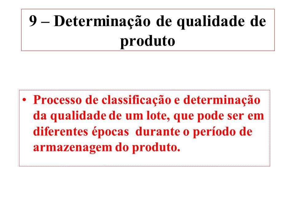 9 – Determinação de qualidade de produto Processo de classificação e determinação da qualidade de um lote, que pode ser em diferentes épocas durante o