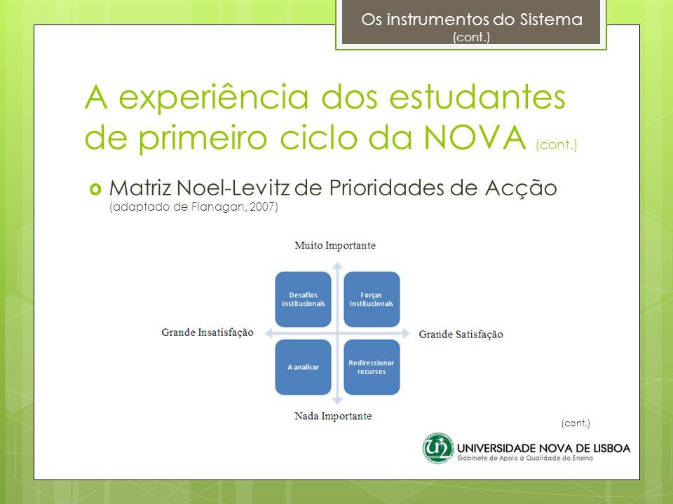 A experiência dos estudantes de primeiro ciclo da NOVA (cont.)  Matriz Noel-Levitz de Prioridades de Acção (adaptado de Flanagan, 2007) Os instrumentos do Sistema (cont.) (cont.)