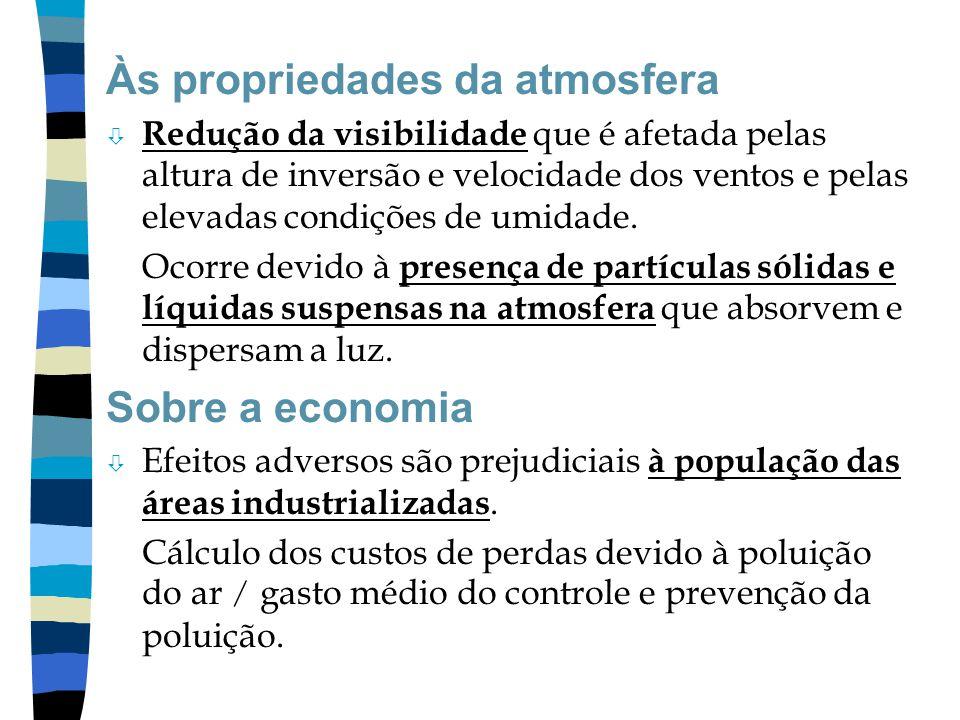 Às propriedades da atmosfera ò Redução da visibilidade que é afetada pelas altura de inversão e velocidade dos ventos e pelas elevadas condições de um