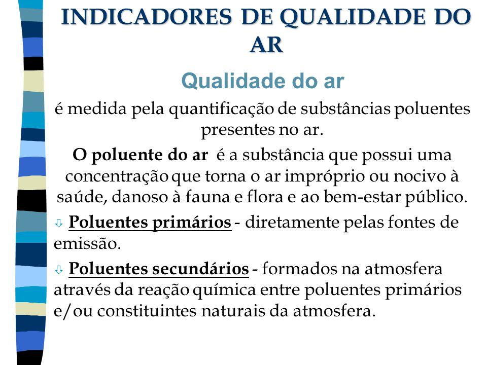 INDICADORES DE QUALIDADE DO AR Qualidade do ar é medida pela quantificação de substâncias poluentes presentes no ar. O poluente do ar é a substância q