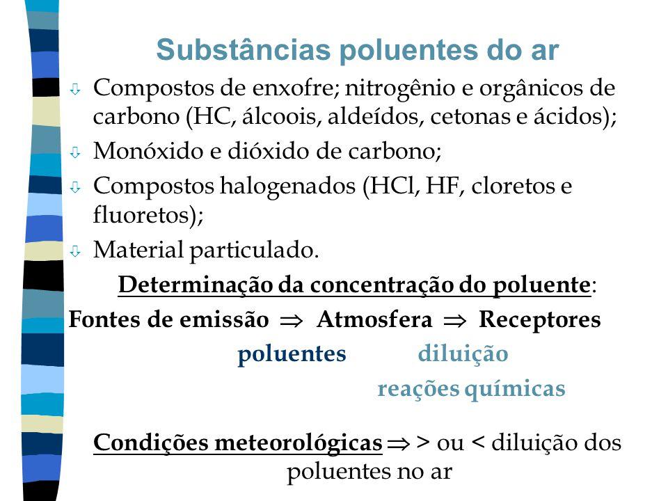 Substâncias poluentes do ar ò Compostos de enxofre; nitrogênio e orgânicos de carbono (HC, álcoois, aldeídos, cetonas e ácidos); ò Monóxido e dióxido
