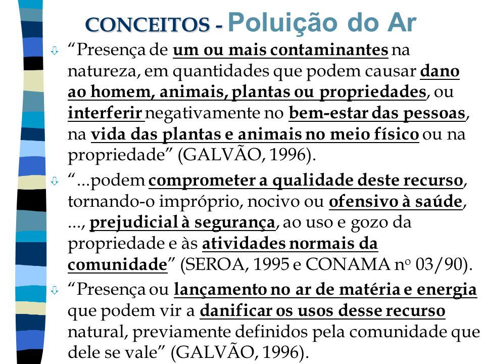 """CONCEITOS - CONCEITOS - Poluição do Ar ò """"Presença de um ou mais contaminantes na natureza, em quantidades que podem causar dano ao homem, animais, pl"""