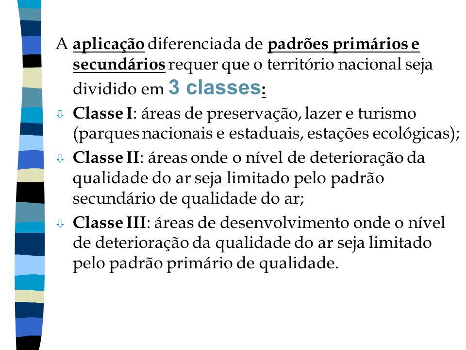 A aplicação diferenciada de padrões primários e secundários requer que o território nacional seja dividido em 3 classes : ò Classe I : áreas de preser