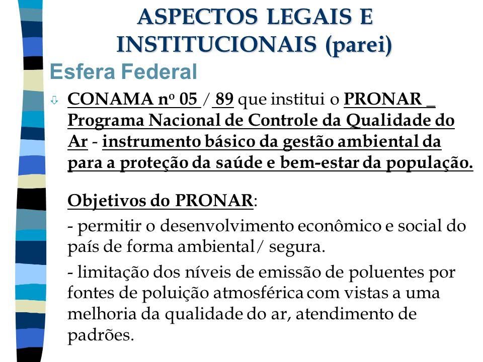 ASPECTOS LEGAIS E INSTITUCIONAIS (parei) Esfera Federal  CONAMA n o 05 / 89 que institui o PRONAR _ Programa Nacional de Controle da Qualidade do Ar