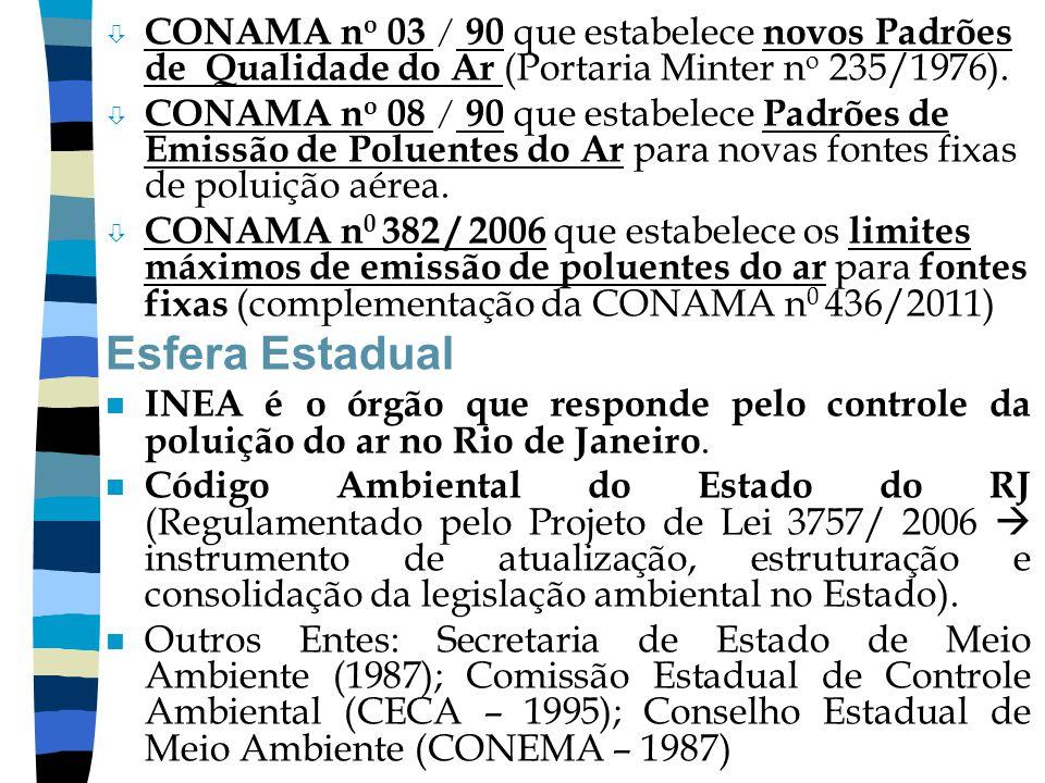  CONAMA n o 03 / 90 que estabelece novos Padrões de Qualidade do Ar (Portaria Minter n o 235/1976).  CONAMA n o 08 / 90 que estabelece Padrões de Em