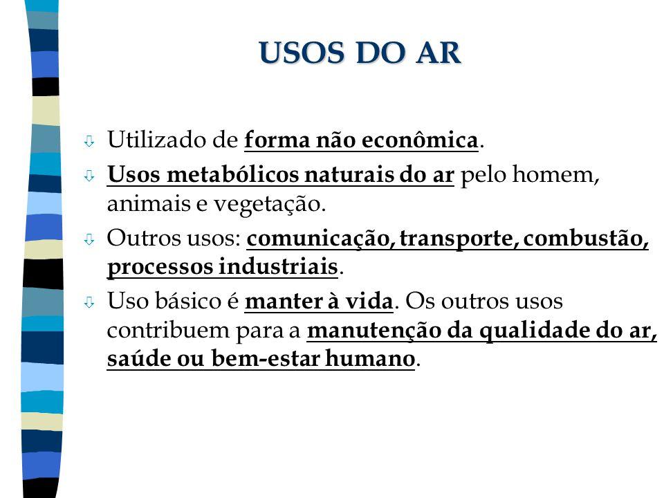 USOS DO AR ò Utilizado de forma não econômica. ò Usos metabólicos naturais do ar pelo homem, animais e vegetação. ò Outros usos: comunicação, transpor
