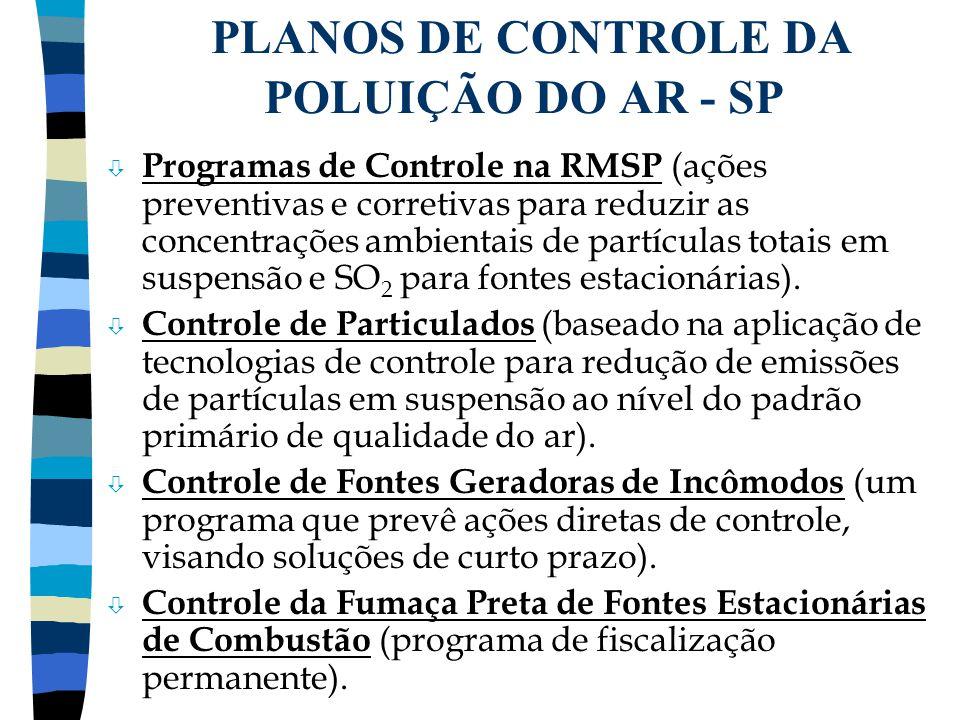 PLANOS DE CONTROLE DA POLUIÇÃO DO AR - SP ò Programas de Controle na RMSP (ações preventivas e corretivas para reduzir as concentrações ambientais de