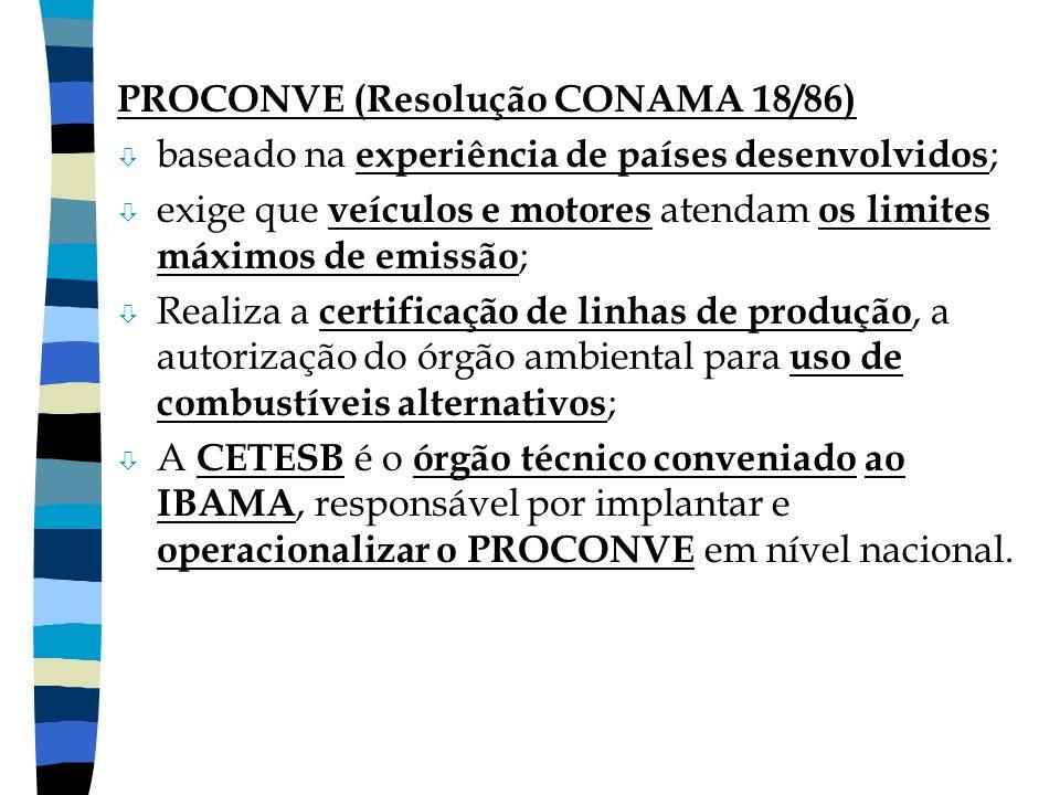 PROCONVE (Resolução CONAMA 18/86) ò baseado na experiência de países desenvolvidos ; ò exige que veículos e motores atendam os limites máximos de emis