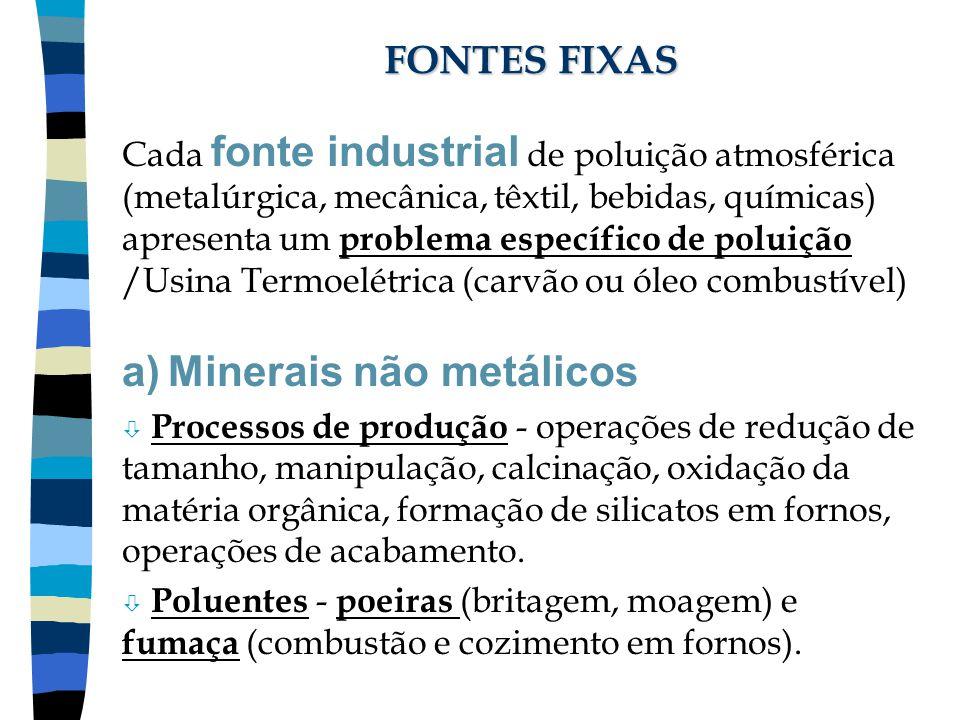 FONTES FIXAS Cada fonte industrial de poluição atmosférica (metalúrgica, mecânica, têxtil, bebidas, químicas) apresenta um problema específico de polu