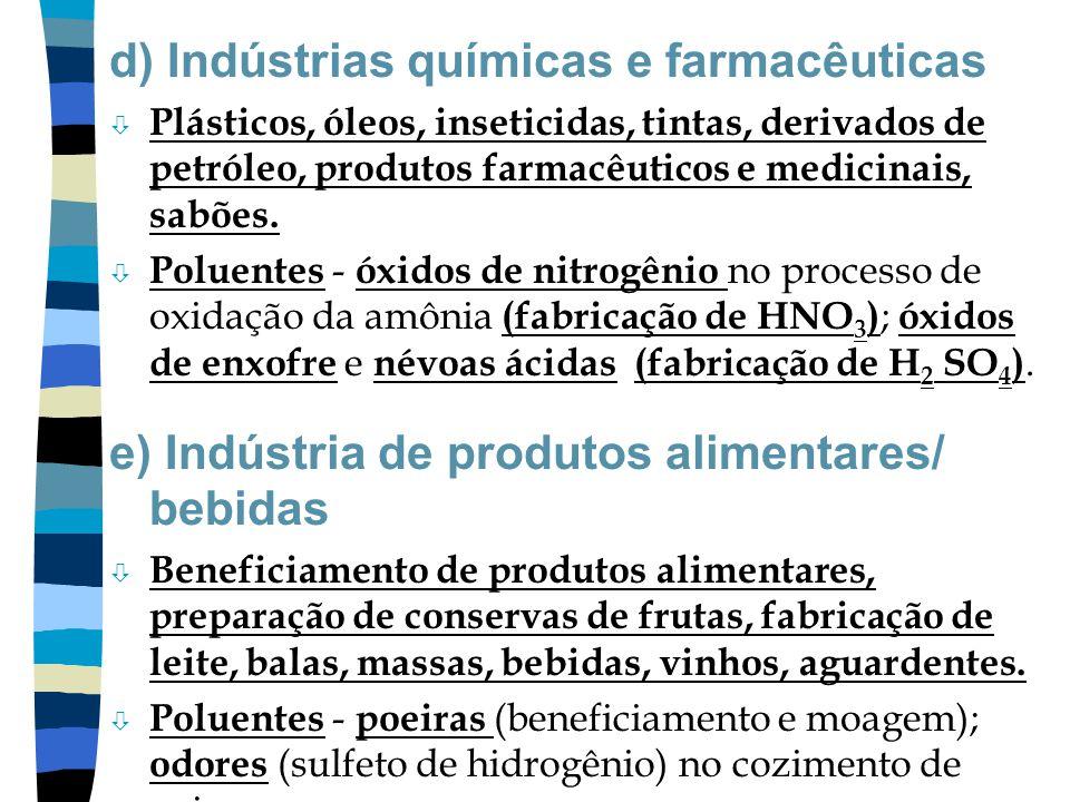 d) Indústrias químicas e farmacêuticas ò Plásticos, óleos, inseticidas, tintas, derivados de petróleo, produtos farmacêuticos e medicinais, sabões. ò