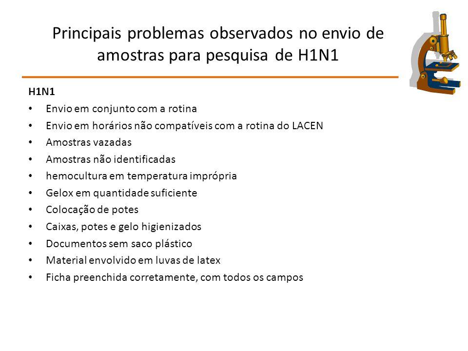 Principais problemas observados no envio de amostras para pesquisa de H1N1 H1N1 Envio em conjunto com a rotina Envio em horários não compatíveis com a