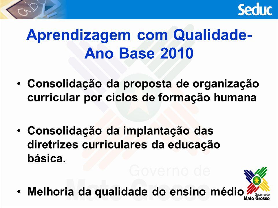 Aprendizagem com Qualidade- Ano Base 2010 Consolidação da proposta de organização curricular por ciclos de formação humana Consolidação da implantação